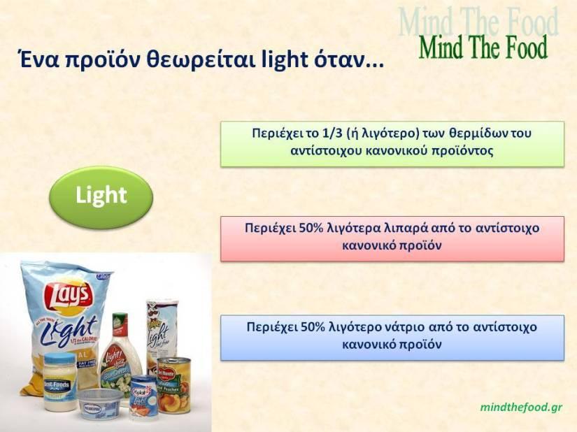 Ετικέτες τροφίμων_light